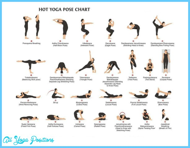 Hatha Yoga Poses For Weight Loss Allyogapositions Com