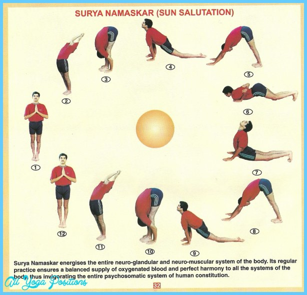 Yoga Positions For Weight Loss Beginners Surya namaskar 12 yoga...