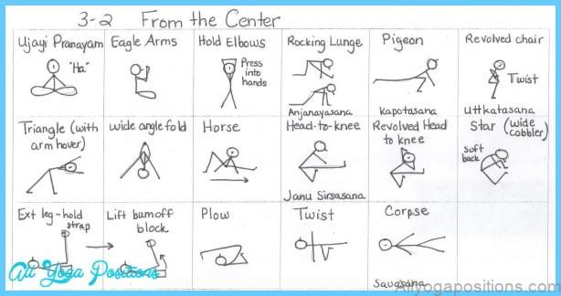 Mula Bandha Practice http://yogisticks.blogspot.com/2011_03_01_archive ...