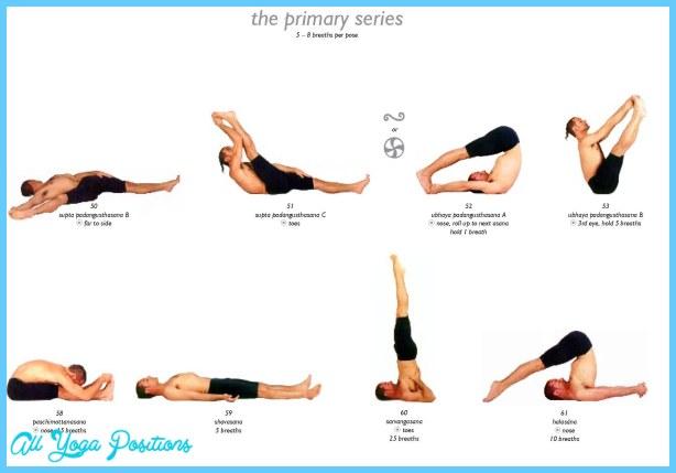 Power Yoga Poses forecast
