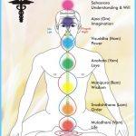 Yoga poses for chakra 4  _39.jpg