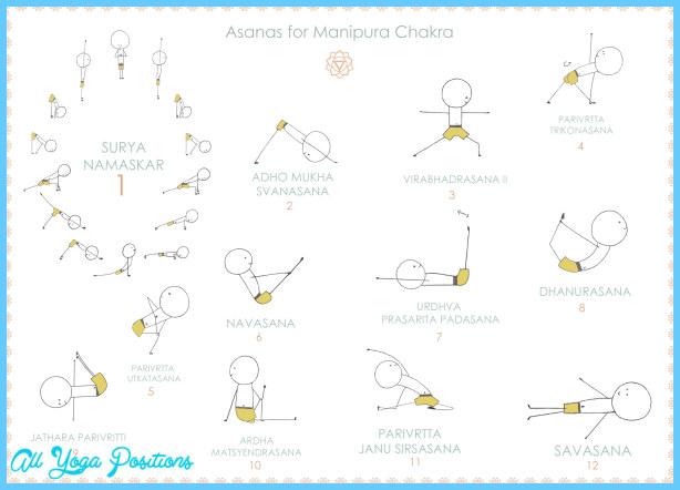 Yoga poses for chakra 4  _4.jpg