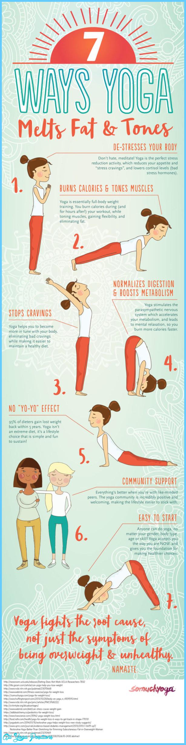 Yoga poses to increase weight loss  _9.jpg