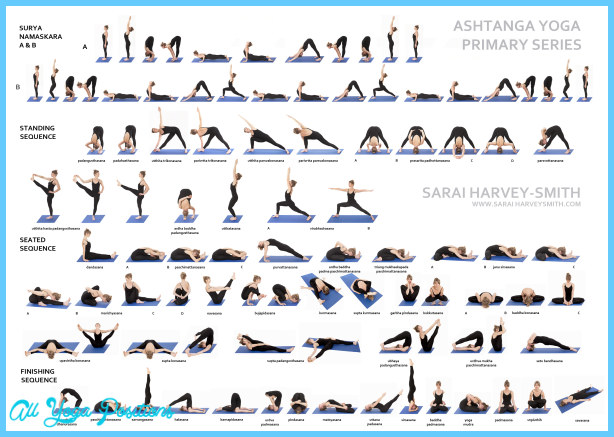 Yoga Poses Vinyasa Chart 9