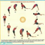 Yoga postures for weight loss with pictures  _0.jpg