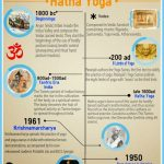 Yoga history  _45.jpg