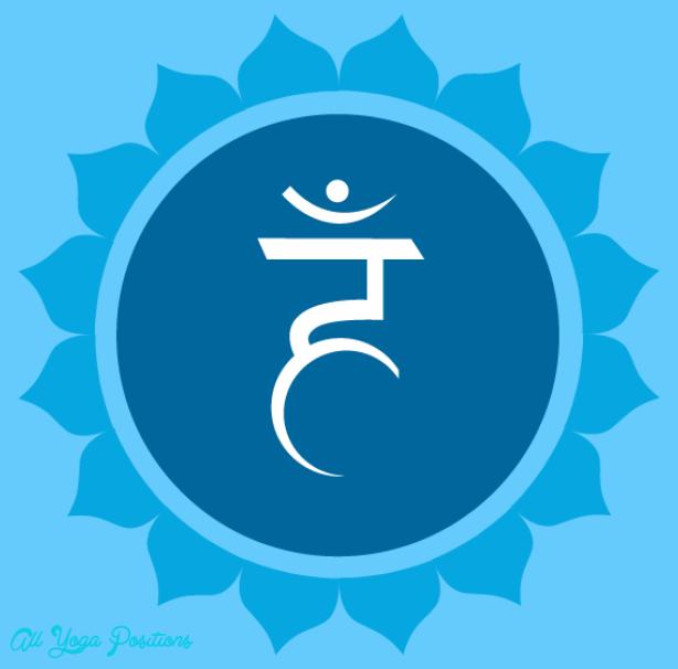 blue-throat-chakra-symbol-image.png