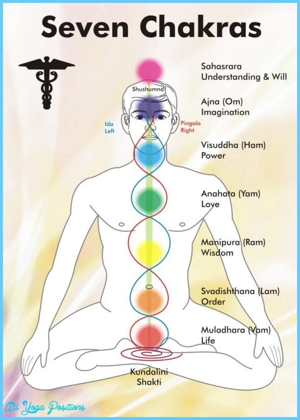 chakra-chart.jpg
