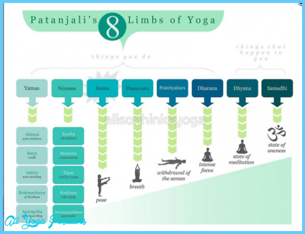 In Praise of Patanjali and the Eight Limbs_1.jpg