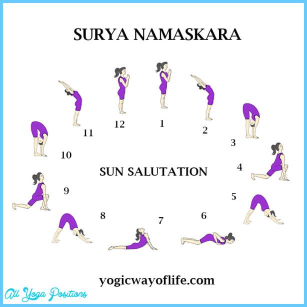 Surya_namaskara_Sun_Salutaion_Yoga_Asana.jpg