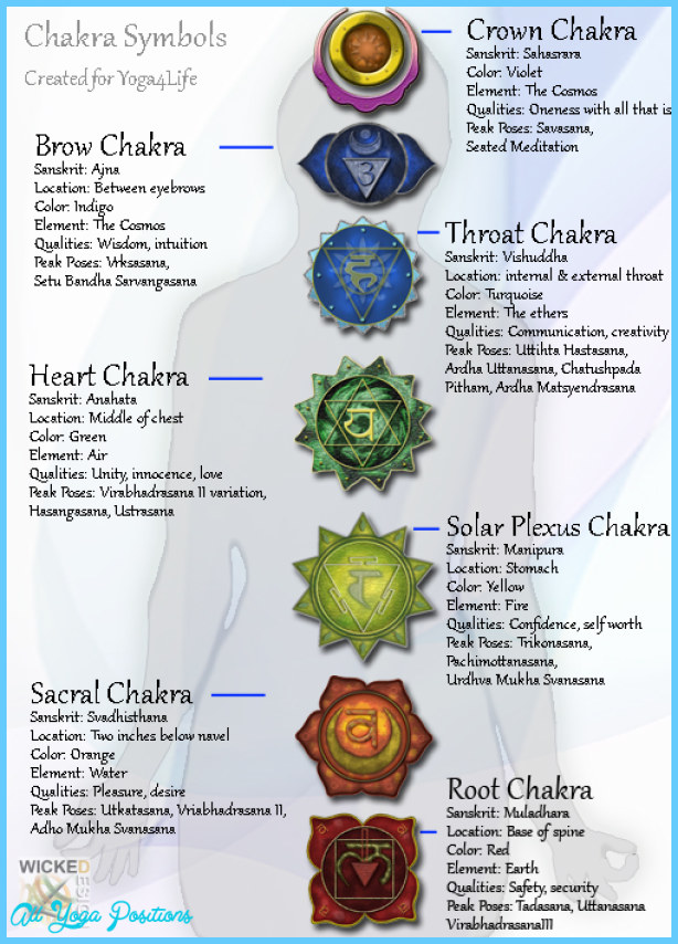 The Belief in Chakras and Yoga_0.jpg