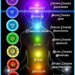 The Belief in Chakras and Yoga_13.jpg