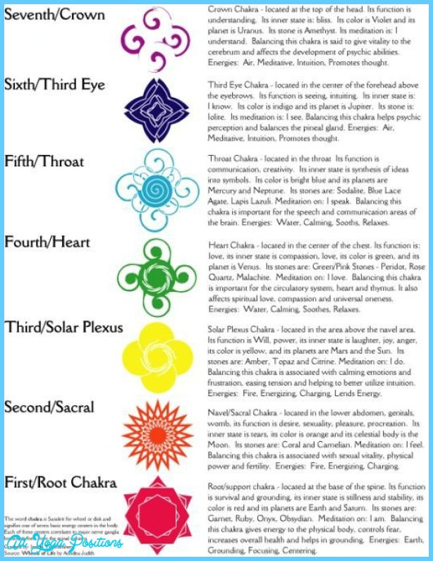 The Belief in Chakras and Yoga_3.jpg