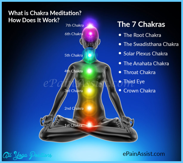 What Is a Chakra?_18.jpg