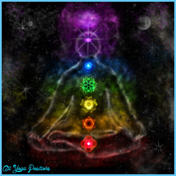 What Is a Chakra?_4.jpg