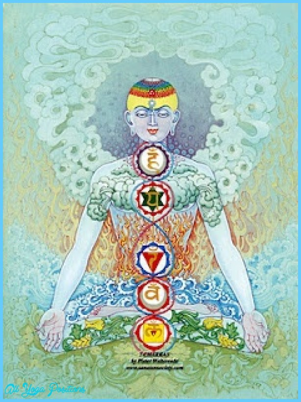 What Is a Chakra?_5.jpg