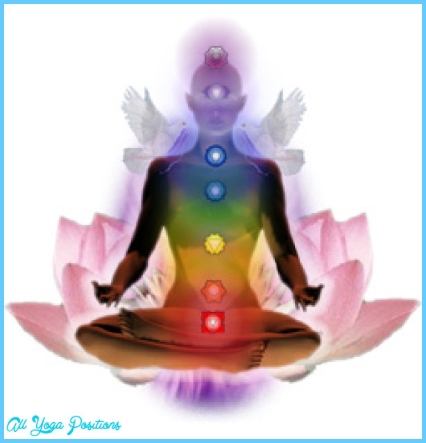 What Is a Chakra?_7.jpg