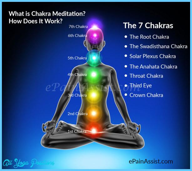 What-is-Chakra-Meditation1.jpg