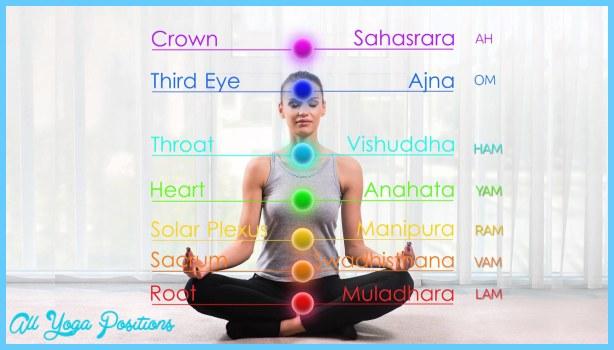 MEDITATION 7 CHAKRAS _27.jpg