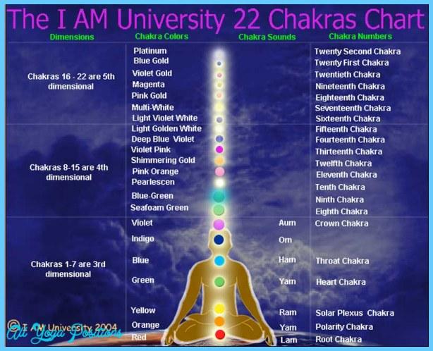 MEDITATION 7 CHAKRAS _3.jpg