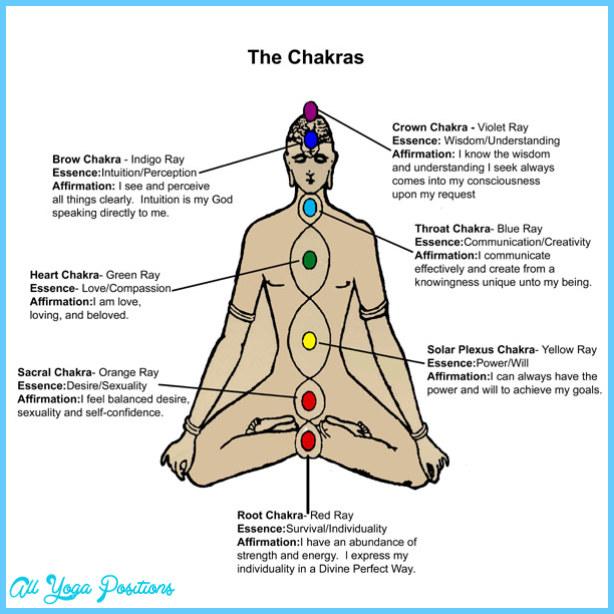 MEDITATION 7 CHAKRAS _7.jpg