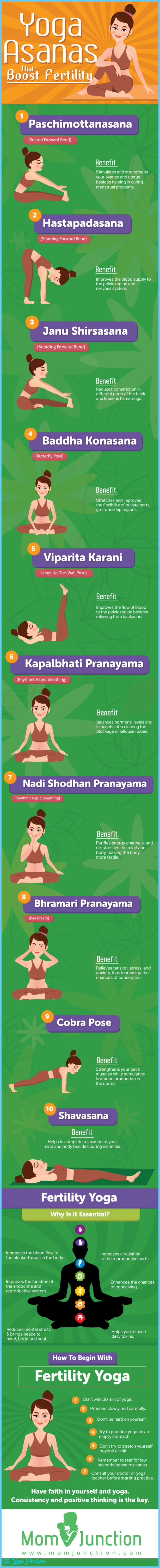 YOGA POSES FOR MALE REPRODUCTIVE SYSTEM_2.jpg