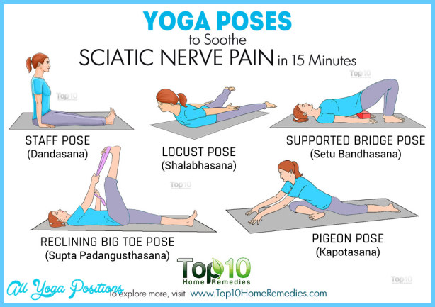 Yoga Poses Not To Do With Sciatica _1.jpg