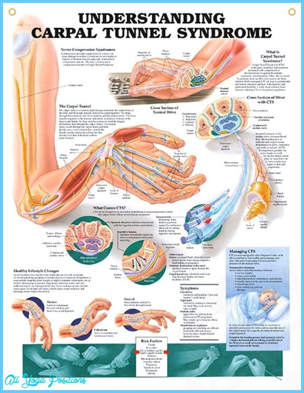 Carpal Tunnel During Pregnancy Exercise_9.jpg
