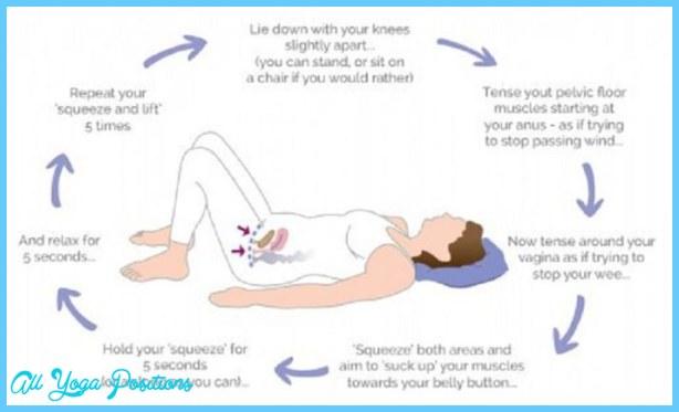 Kegel Exercise During Pregnancy_5.jpg