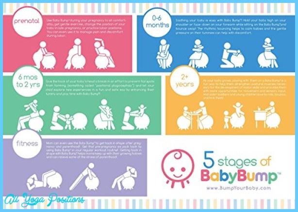 Yoga Ball Pregnancy Exercises_11.jpg