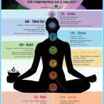 5Th Chakra Yoga Poses_1.jpg