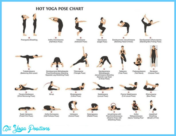 Ashtanga Yoga Poses For Beginners_13.jpg