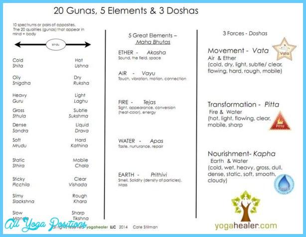 Ayurvedic Yoga Poses_22.jpg