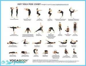 beginners yoga poses chart9  allyogapositions