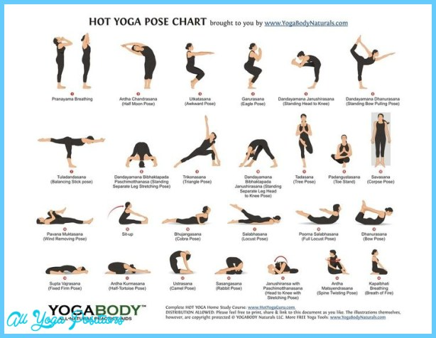Beginners Yoga Poses Chart_9.jpg