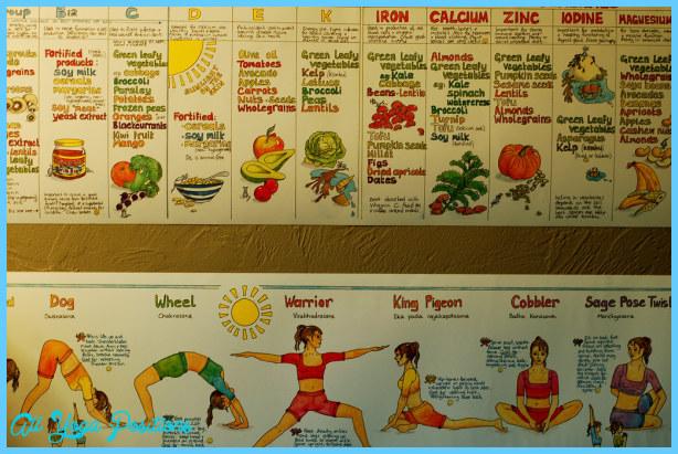 Yoga Diet_0.jpg