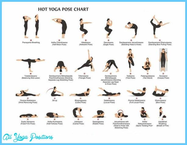 Bikram Yoga Poses Chart Printable Allyogapositions Com