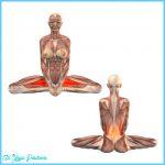 Bound Angle Yoga Pose_4.jpg