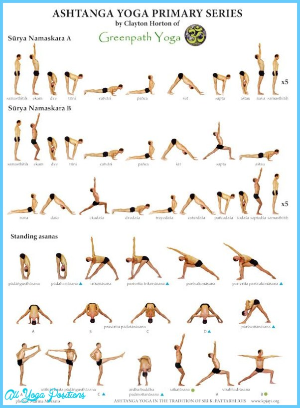 Hatha Yoga Poses Chart - All Yoga Positions ...