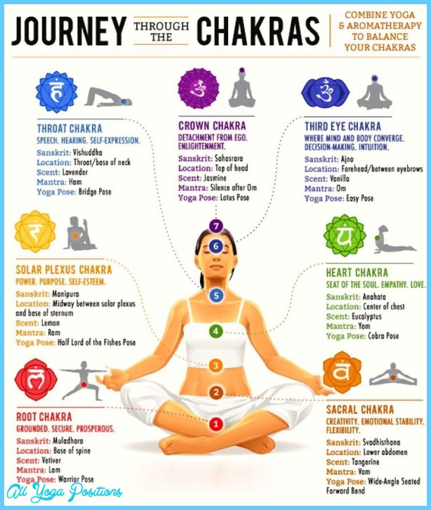 Second Chakra Yoga Poses_7.jpg