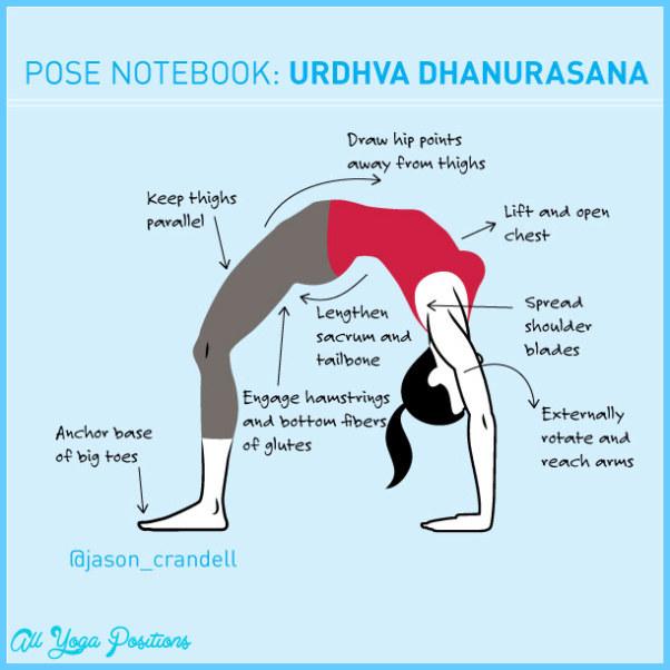 Urdhva Dhanurasana _0.jpg