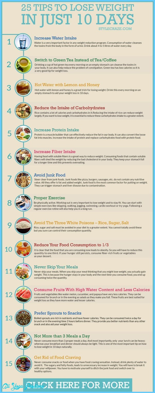 Simple Tips To Lose Weight In Just 10 Days | Weight loss ...