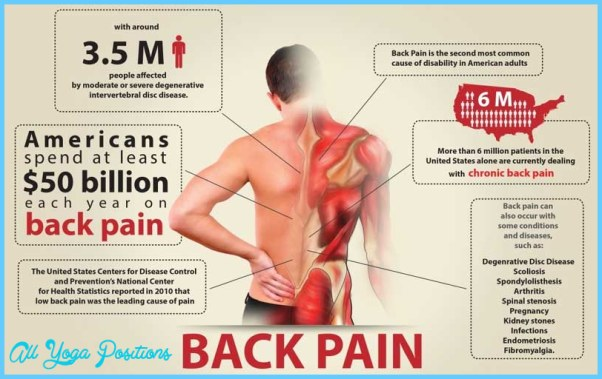 Cause Of Upper Back Pain Allyogapositions Com