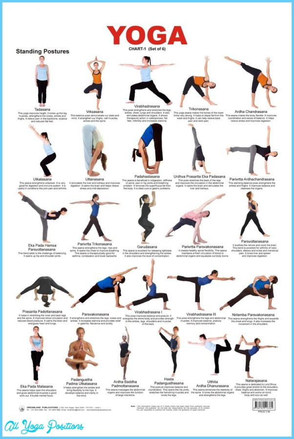 List Of Yoga Poses With Pictures Allyogapositions Com