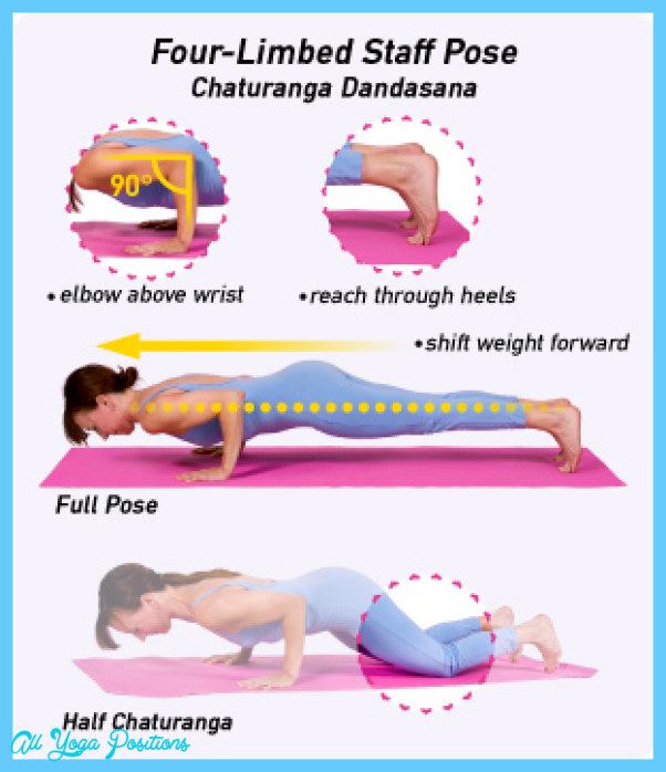 Chaturanga Yoga Pose_1.jpg
