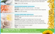 So what fats do we require for good health? Essential Fatty Acids_9.jpg