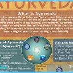 What is Ayurveda?_12.jpg