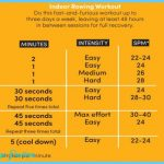 Beginning Rowing Fitness Program_1.jpg