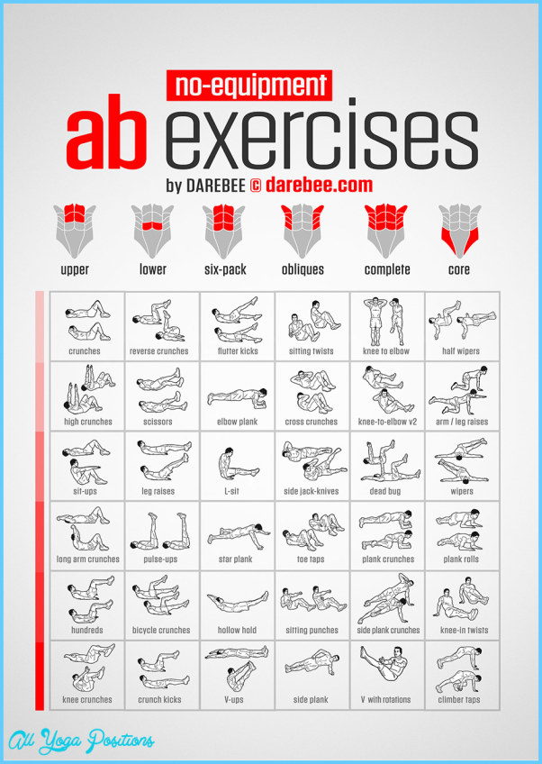 Best Body Exercises For Abs_0.jpg