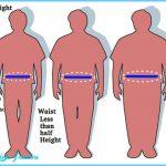 Better Control of Body Fat_4.jpg